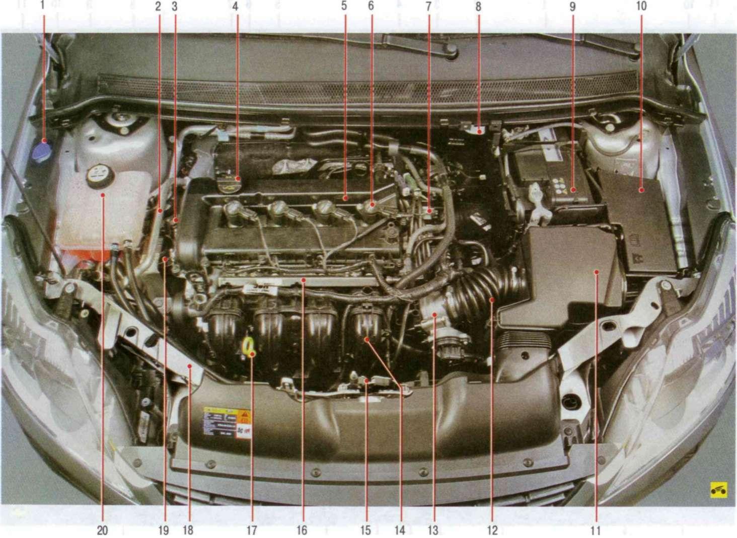 Ключи автомобиля форд фокус 2