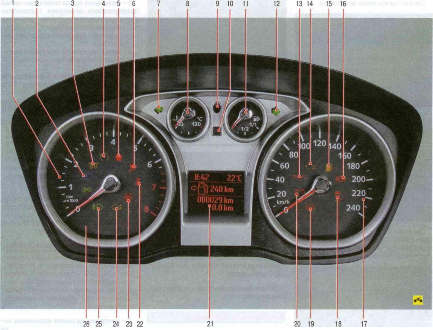 Форд фокус 2 какая лампа подсветки номера 25 фотография