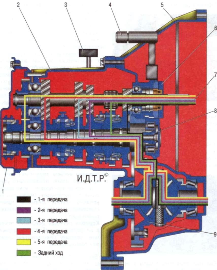 Мануал по ремонту, устройству, эксплуатации и техническому обслуживанию автомобилей Форд Фьюжн с 2002 г. выпуска...