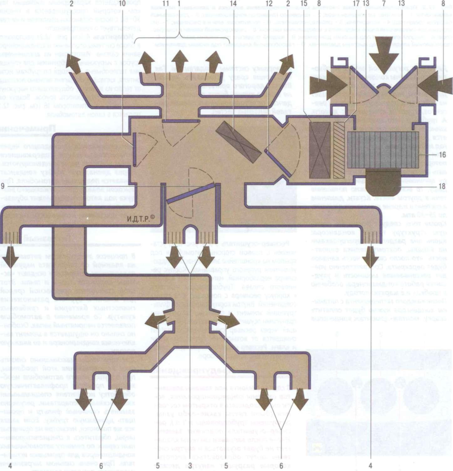 """Вот, может кому интересно, схема воздуховодов Фокуса.  Взято из книги  """"Ремонт без проблем """" ИД  """"Третий Рим """"."""