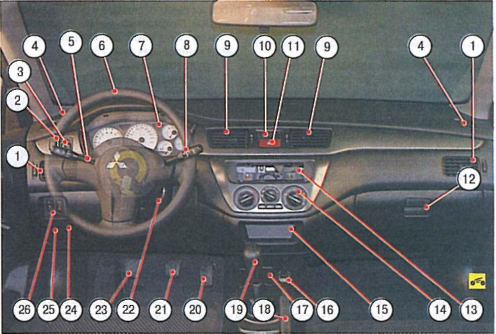 руководство по ремонту и техническому обслуживанию автомобиля лансер 9