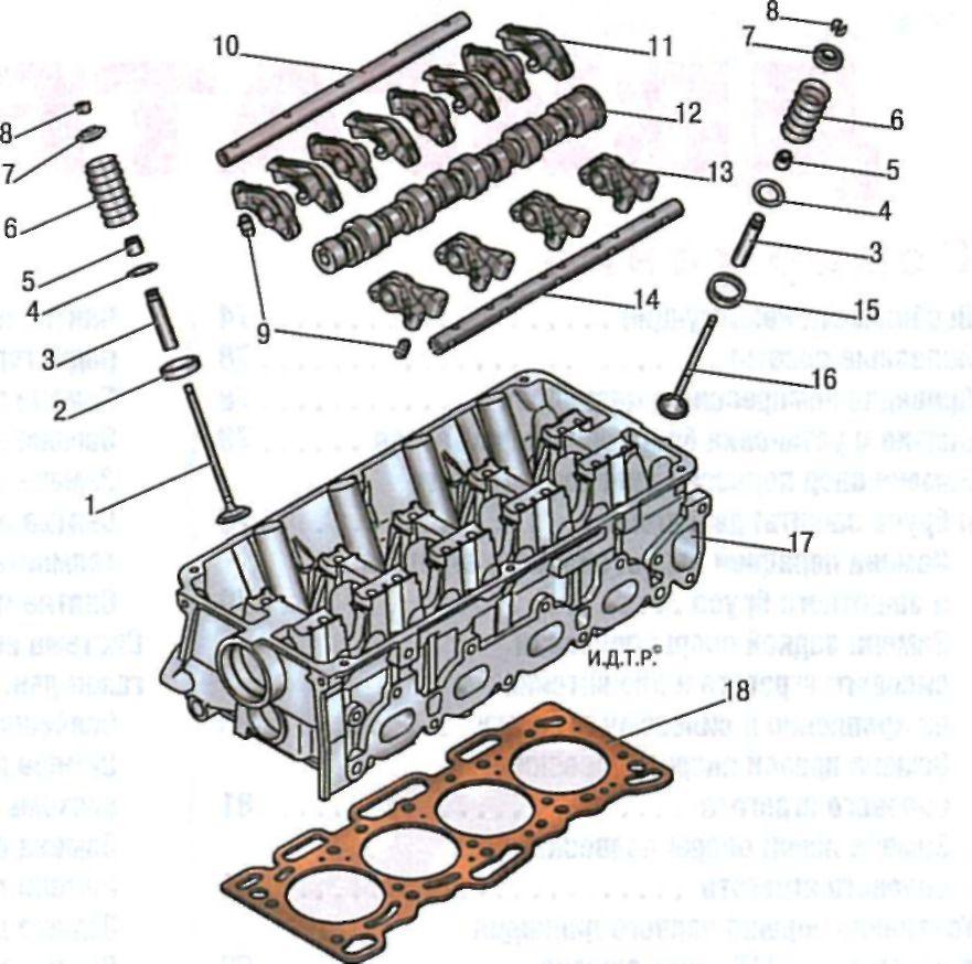 Особенности конструкции - Мицубиси Лансер 9 (Mitsubishi Lancer)