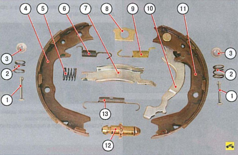 Как заменить тормозные колодки на лансер 9 - Колеса в Томске