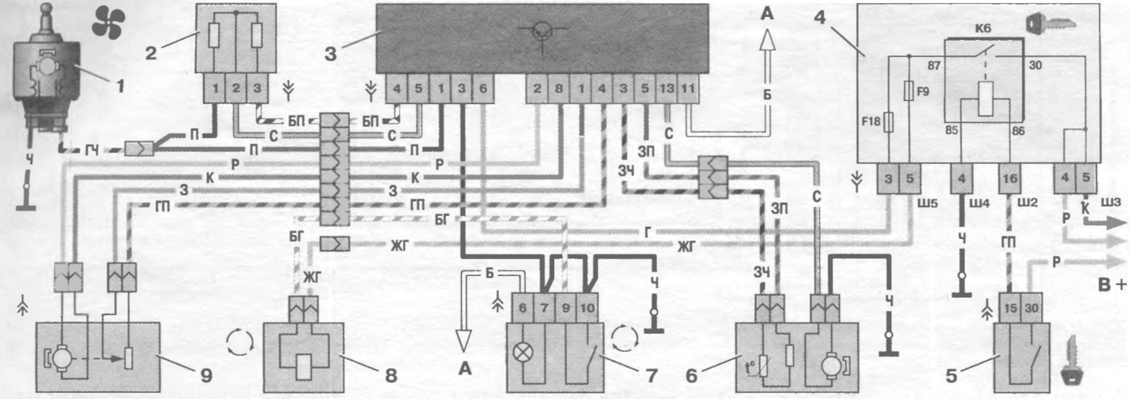 Схема систему управления автоматического управления отопителем 1 - электродвигатель вентилятора; 2 - дополнительный...