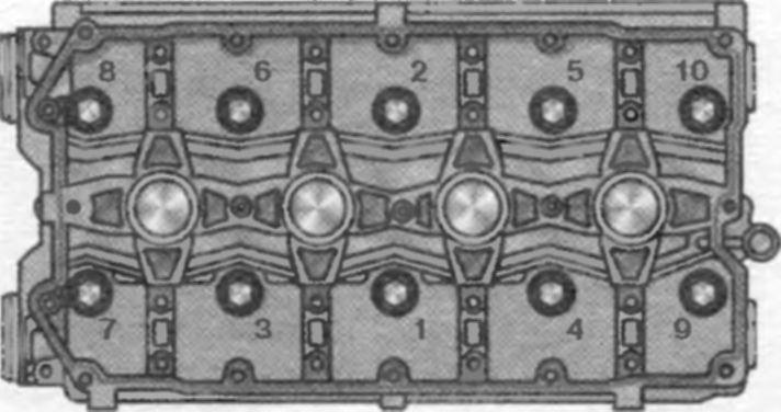 """Выверните шестигранным ключом  """"на 10 """" болты крепления головки блока к блоку цилиндров в порядке, обратном затяжке..."""